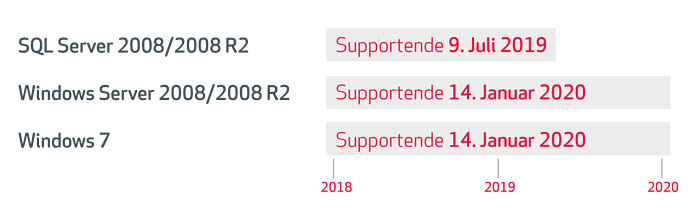 Windows-End-of-Support-2