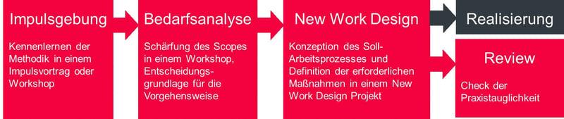 Framework_NWD_web