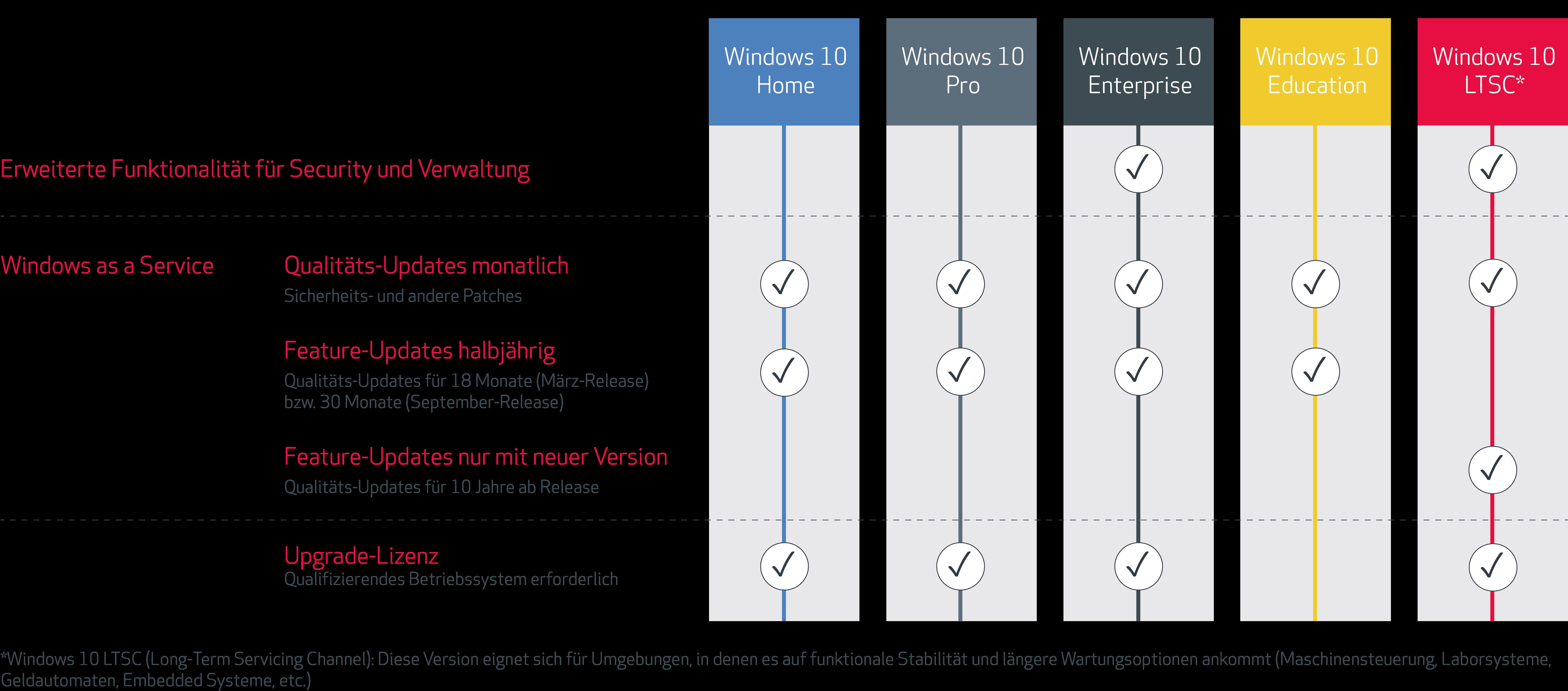 Windows10 Update (1)