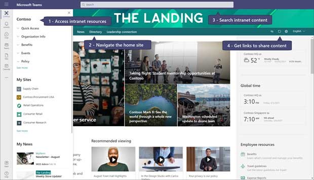 SharePoint Home-Site in Microsoft Teams | © Microsoft